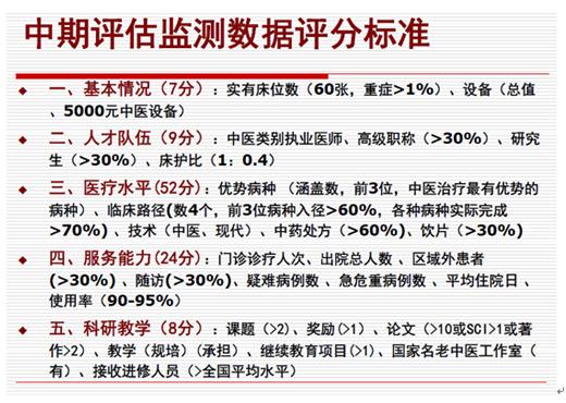 肝病医院排名_中国肝病医院排名前十